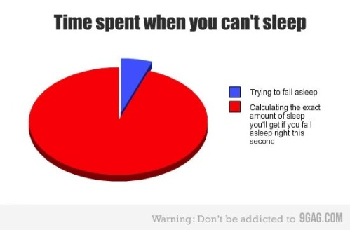 Time spent when you can't sleep